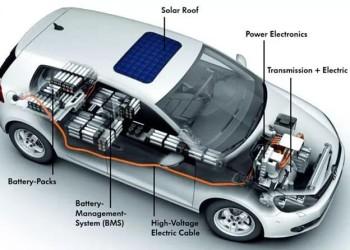 Động cơ ô tô điện không cần bảo dưỡng?